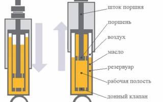 Снятие переднего амортизатора ваз 2107