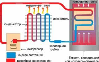 Схема запуска компрессора холодильника