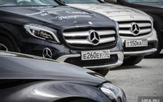 Повышение цен на авто в 2019