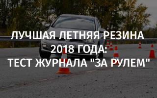 Тест летней резины 2018 за рулем r15