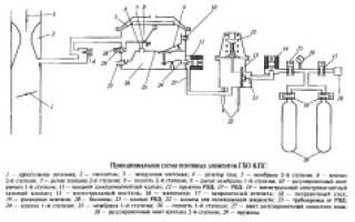 Схема газобаллонного оборудования автомобиля