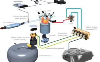 Форсуночный газ 4 поколения