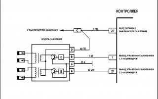 Проверка модуля зажигания нива шевроле