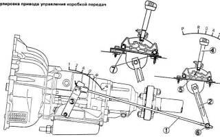 Регулировка привода управления коробкой передач