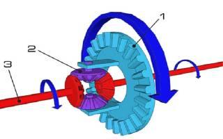Формула крутящего момента двигателя