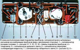 Панель приборов газ 2705