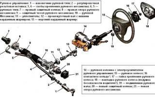 Рулевая колонка газ 31105 с гидроусилителем