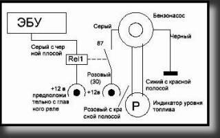 Фильтр бензонасоса ваз 2107 инжектор