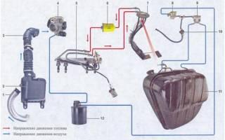 Топливная система ваз 21074 инжектор