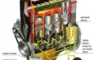Лада приора объем масла в двигателе