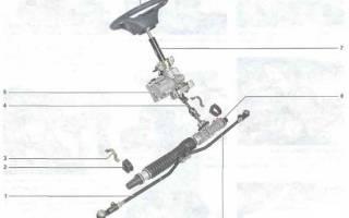 Люфт рулевой рейки гранта