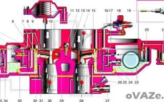 Размеры жиклеров на карбюраторе дааз 2107