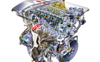 Сколько клапанов в цилиндре двигателя