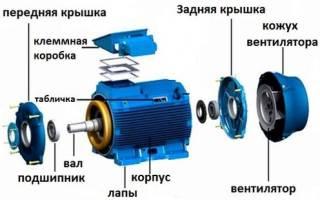 Ремонт трехфазного асинхронного двигателя