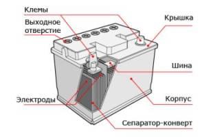 Назначение аккумуляторной батареи в автомобиле
