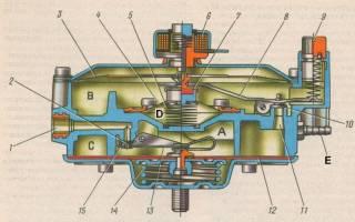 Принцип работы вакуумного редуктора