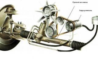 Что льется в гидроусилитель руля