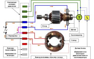 Коллекторный двигатель с таходатчиком