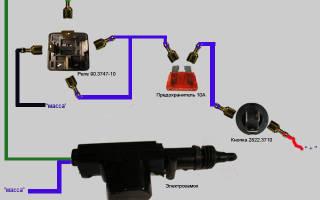 Механизм открывания багажника с кнопки
