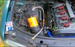 Простой дымогенератор своими руками для авто